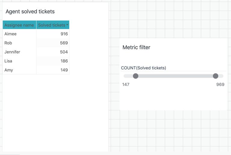 Explore metric filter example