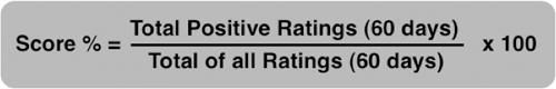 CSR score calculation