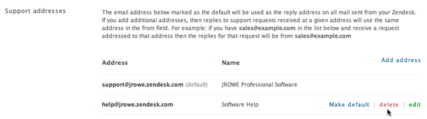 Adding Support Addresses For Users To Submit Tickets Zendesk Support
