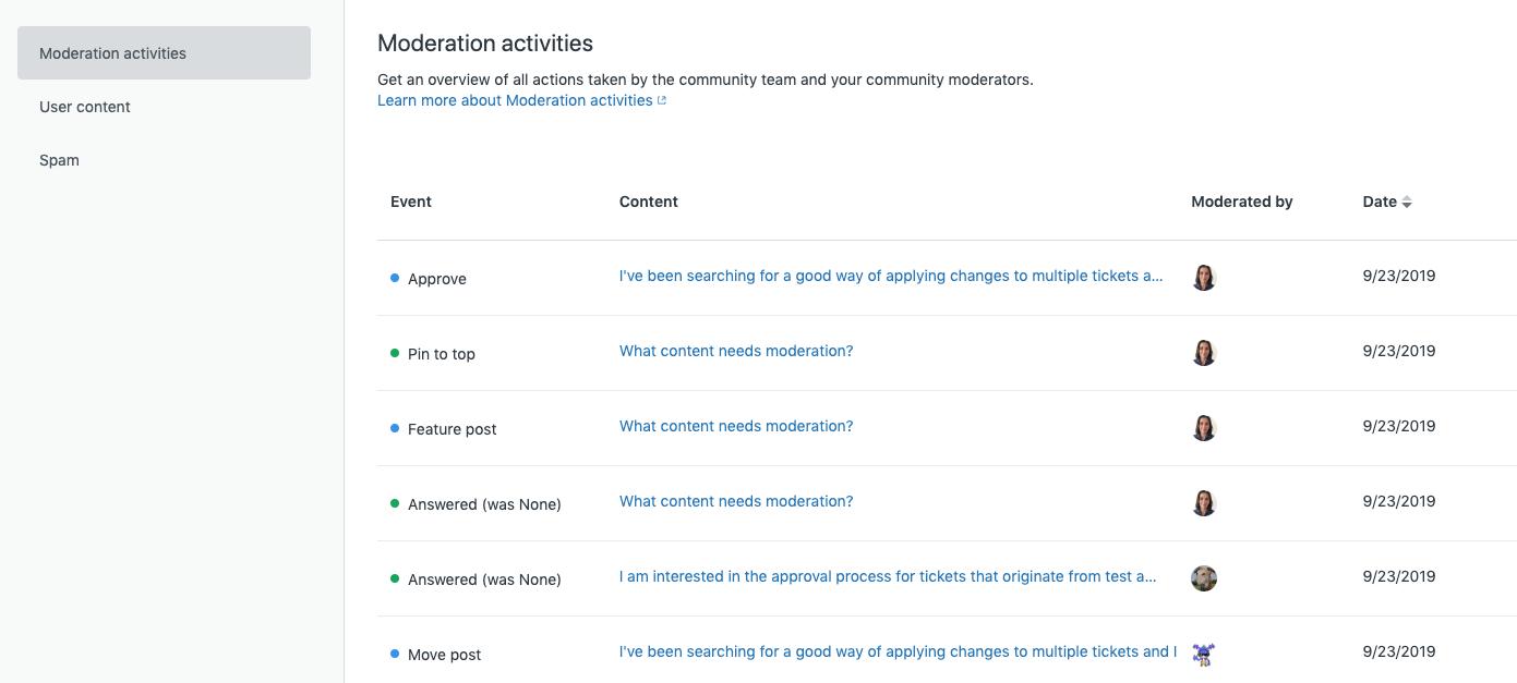 Moderation activities