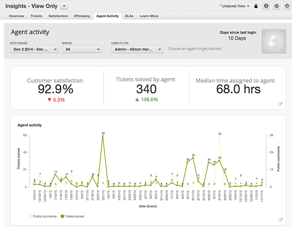 Exemple de l'interface Insights