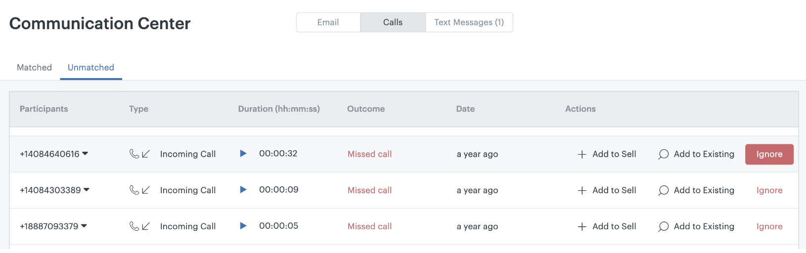 Sell ignore unmatched calls