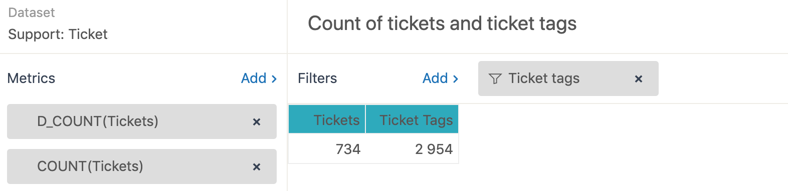 Using COUNT and DCOUNT with tags