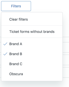 Managing your ticket forms (Professional add-on and